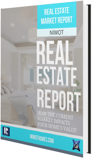 Real Estate Marketing Camp | Report Templates — Real Estate